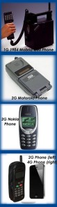 Phone evolution copy